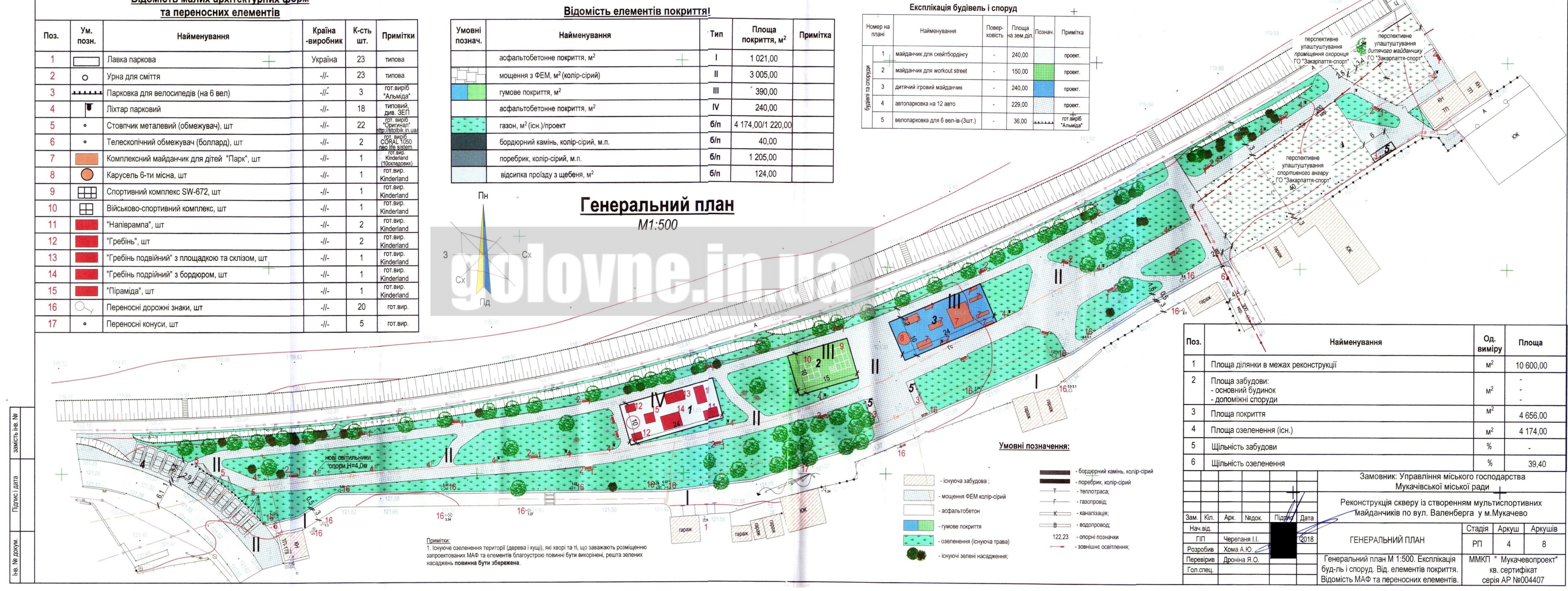 Генеральний план реконструкції парку Валенберга Мукачево